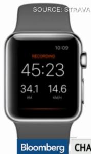 20150423-strava-apple-watch-001