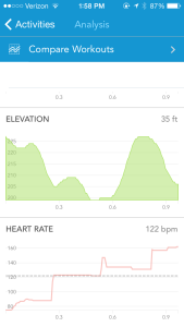 Heart Rate info
